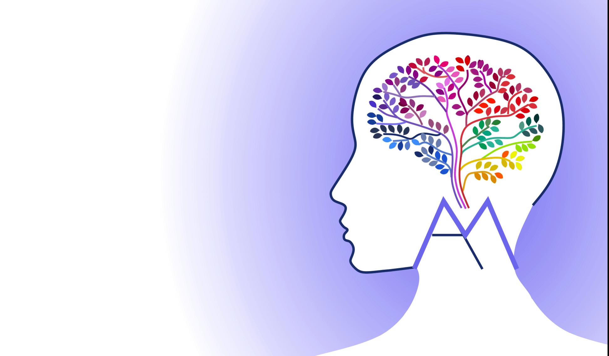 Thérapies </br> Cognitives et </br> Comportementales